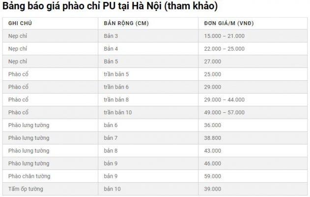 Bảng giá phào chỉ PU tại Hà Nội tham khảo